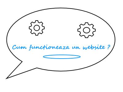 Cum functioneaza un website ?